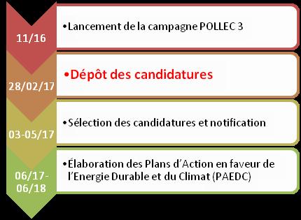 Pollec 3 ADéL Pont-à-Celles agenda